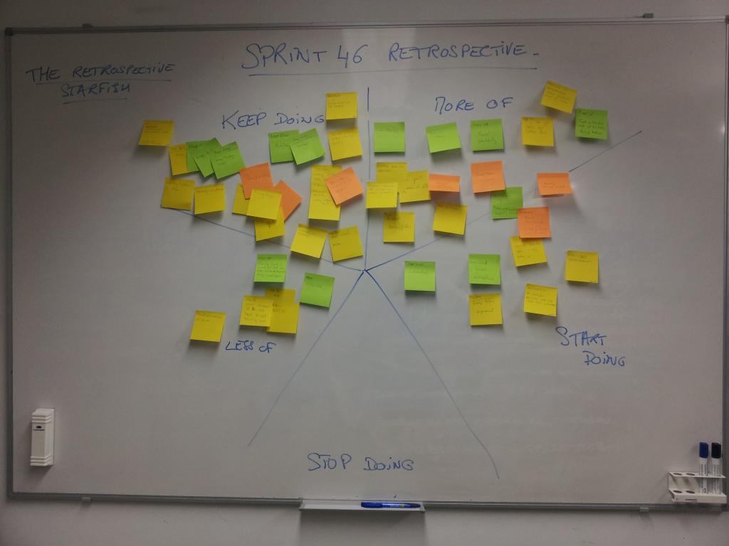 the starfish retrospective | (agile) testing